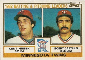 1982 Twins Leaders/Checklist (1983 Topps)