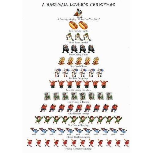 are you missing baseball enough if the answer to both questions is yes please take a gander at my baseball name oriented version of - Baseball Christmas